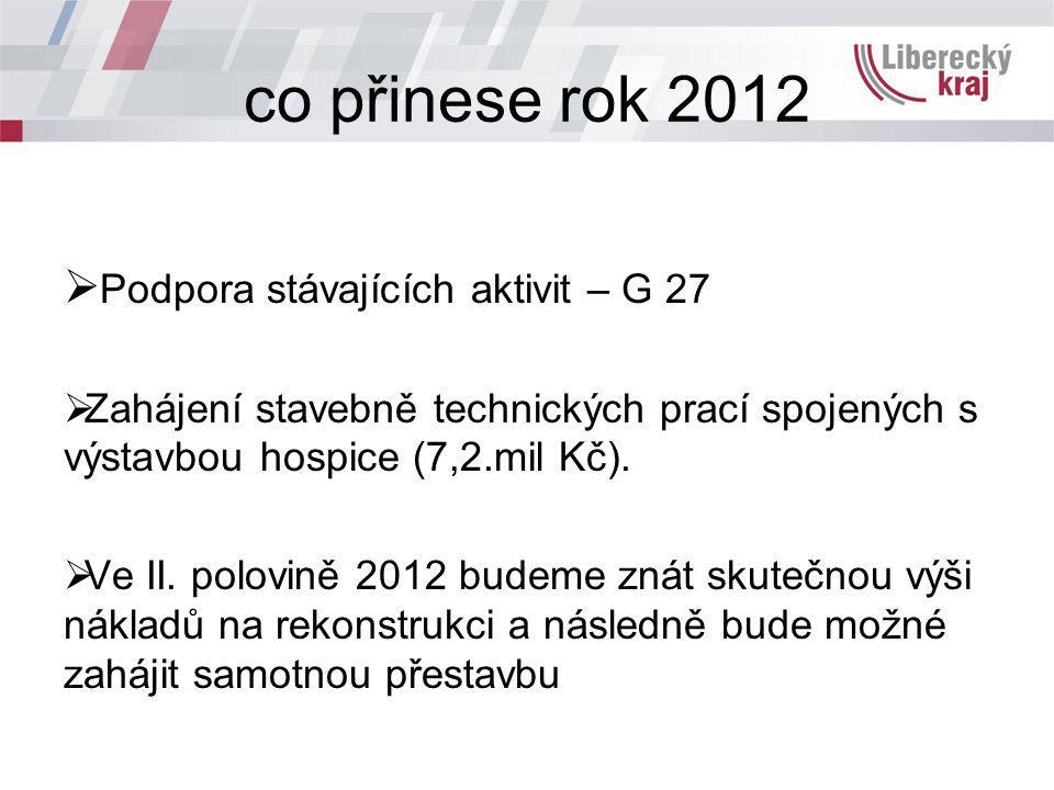 co přinese rok 2012  Podpora stávajících aktivit – G 27  Zahájení stavebně technických prací spojených s výstavbou hospice (7,2.mil Kč).