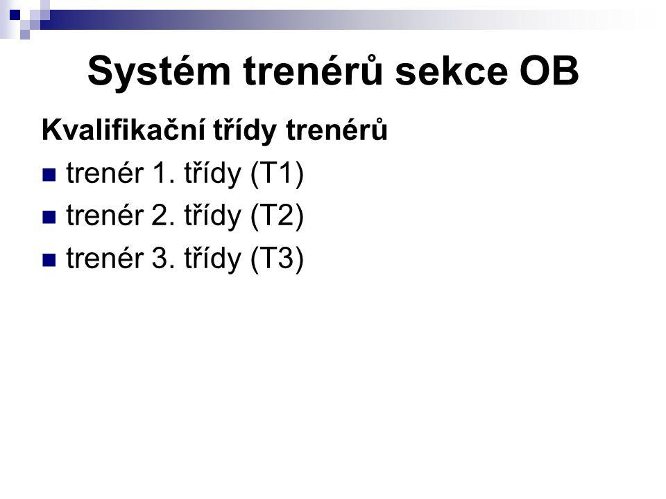Systém trenérů sekce OB Kvalifikační třídy trenérů trenér 1.