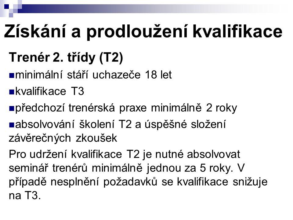 Získání a prodloužení kvalifikace Trenér 2.
