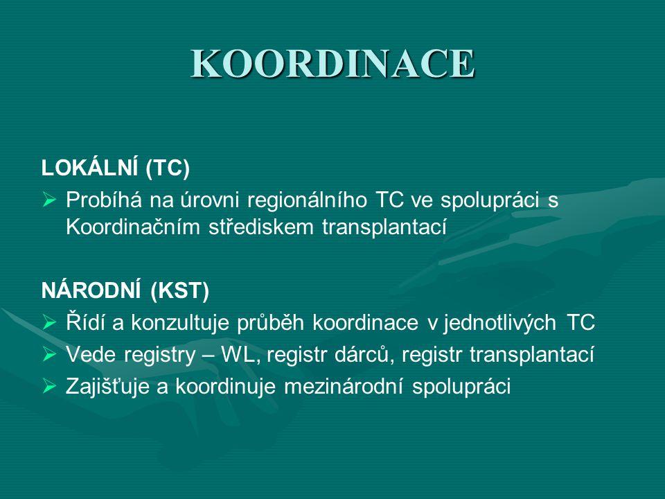 KOORDINACE LOKÁLNÍ (TC)   Probíhá na úrovni regionálního TC ve spolupráci s Koordinačním střediskem transplantací NÁRODNÍ (KST)   Řídí a konzultuje průběh koordinace v jednotlivých TC   Vede registry – WL, registr dárců, registr transplantací   Zajišťuje a koordinuje mezinárodní spolupráci