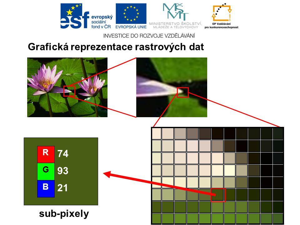 Grafická reprezentace rastrových dat R 74 G B 93 21 sub-pixely