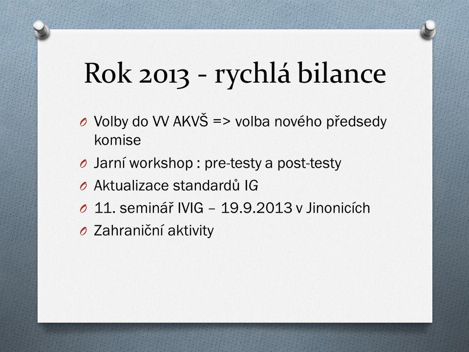 Rok 2013 - rychlá bilance O Volby do VV AKVŠ => volba nového předsedy komise O Jarní workshop : pre-testy a post-testy O Aktualizace standardů IG O 11