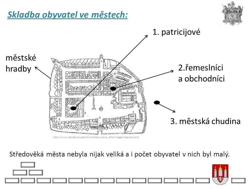 Skladba obyvatel ve městech: http://www.banda.cz/webs/m/modracurie/usr_files/image/mestooo.bmp městské hradby 1. patricijové 2.řemeslníci a obchodníci