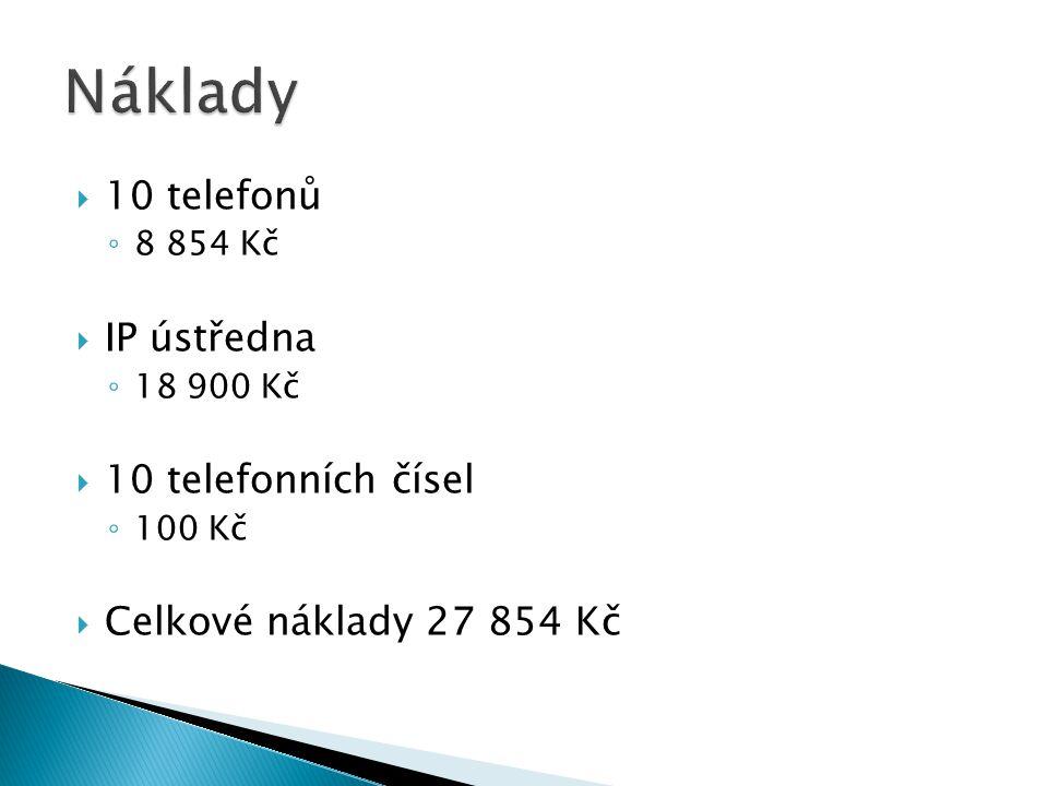  10 telefonů ◦ 8 854 Kč  IP ústředna ◦ 18 900 Kč  10 telefonních čísel ◦ 100 Kč  Celkové náklady 27 854 Kč