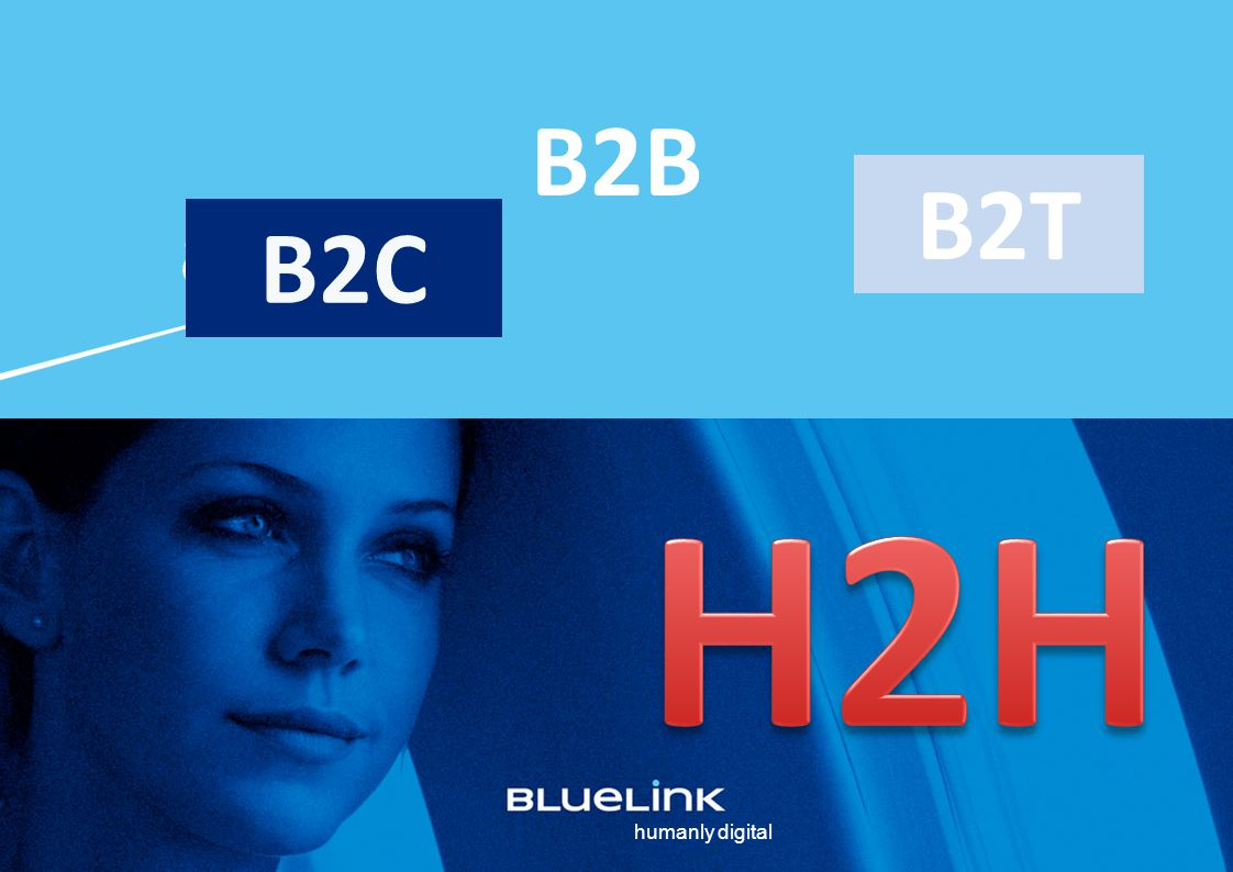 humanly digital B2C B2B B2T
