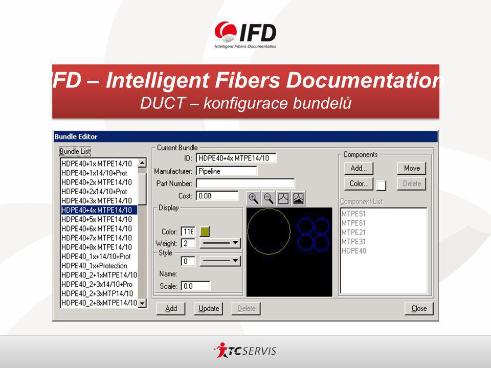 IFD – Intelligent Fibers Documentation DUCT – konfigurace bundelů