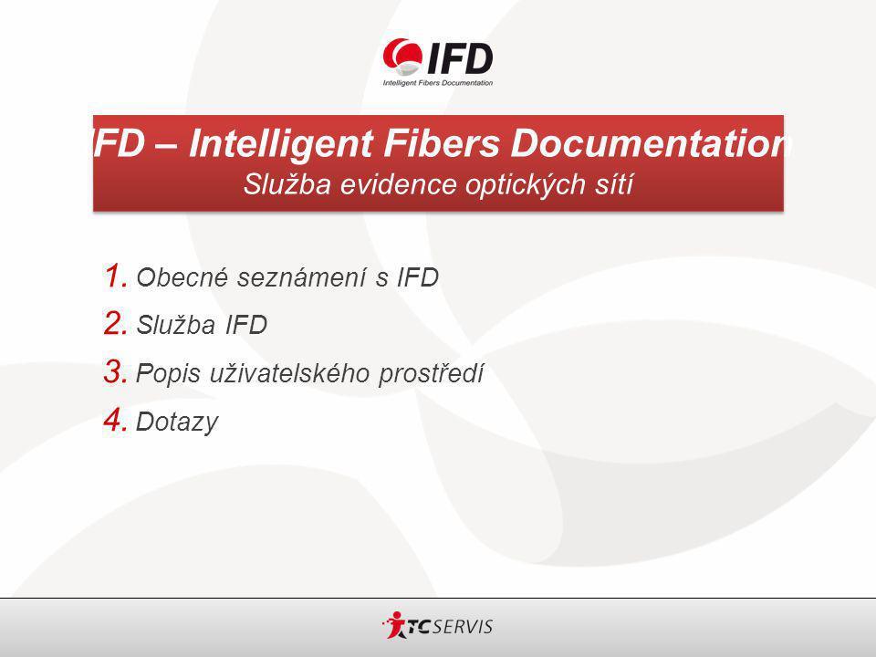 IFD – Intelligent Fibers Documentation OSP V uživatelském menu OSP se provádí následující operace Konfigurace optických kabelů Konfigurace optických spojek a příslušenství Samotné zavedení optických kabelů do trubek Provaření optických vláken Generování vláknových plánů a jiných reportů