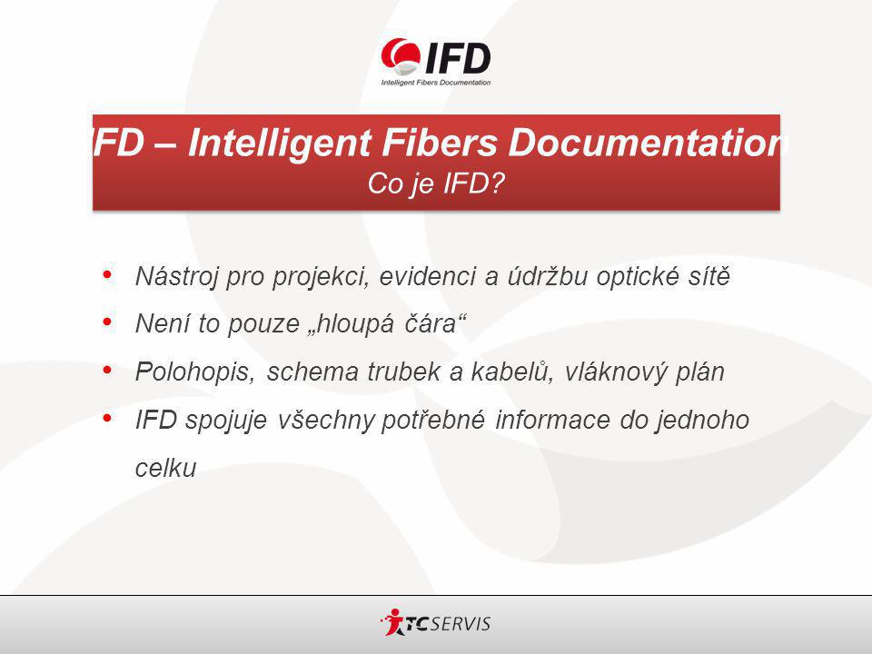 IFD – Intelligent Fibers Documentation Co je IFD.