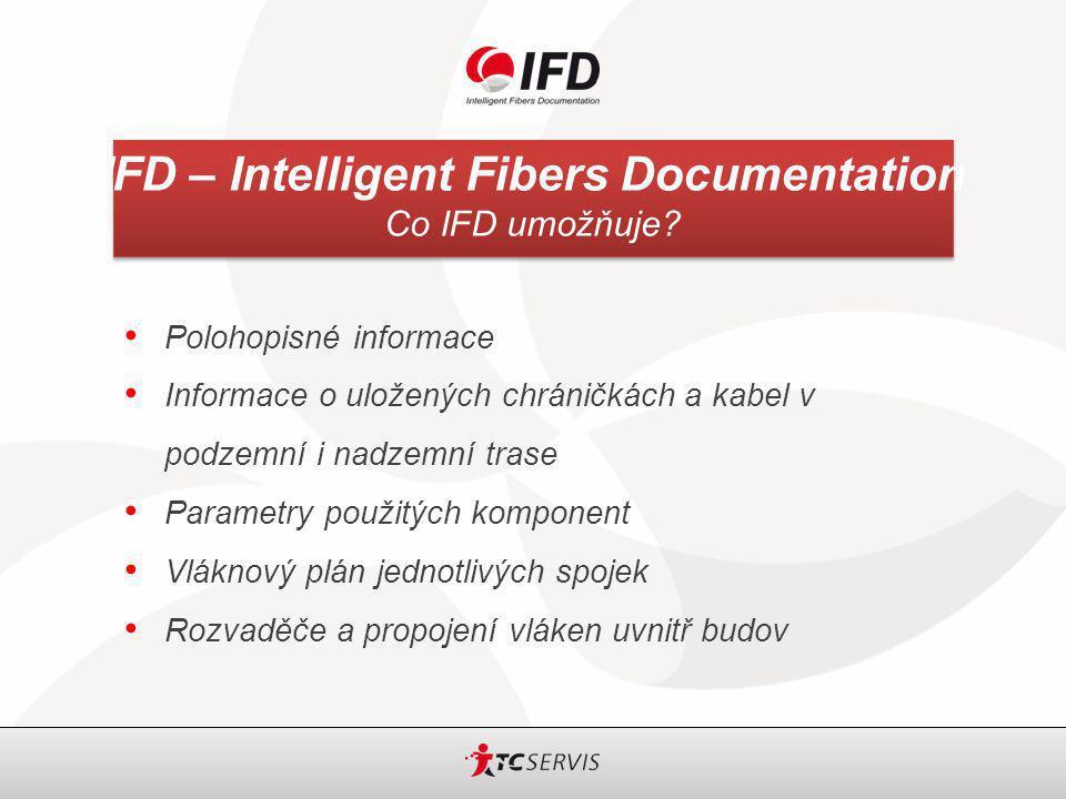 IFD – Intelligent Fibers Documentation ISP – konfigurace rozvaděče