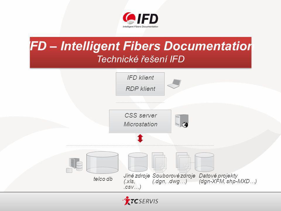 IFD – Intelligent Fibers Documentation Výhody služby IFD Velmi nízké vstupní náklady Provozování služby bez nutnosti vlastního HW a SW Přístup k informacím prakticky odkudkoliv Centrální úložiště dat a spolehlivý systém zálohování Export aktuálních dat do výkresové podoby Snížení mzdových nákladů