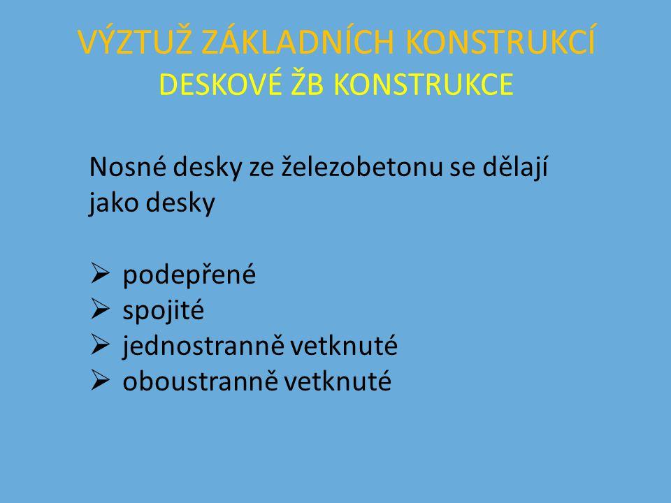 VÝZTUŽ ZÁKLADNÍCH KONSTRUKCÍ DESKOVÉ ŽB KONSTRUKCE - DRUHY NAMÁHÁNÍ Obr. 1.