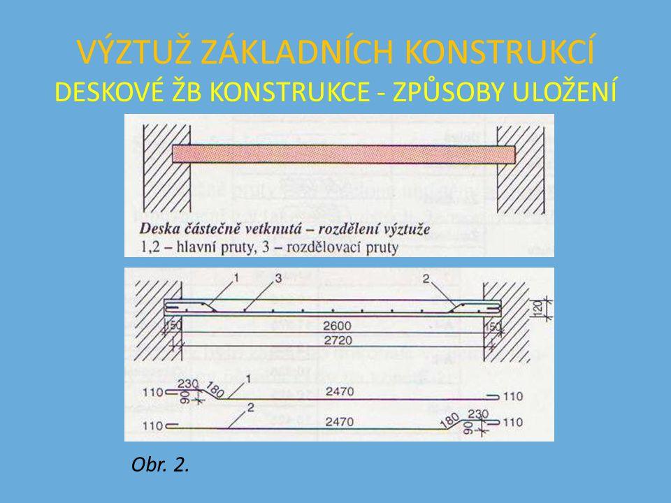 VÝZTUŽ ZÁKLADNÍCH KONSTRUKCÍ DESKOVÉ ŽB KONSTRUKCE - ZPŮSOBY ULOŽENÍ Obr. 3.