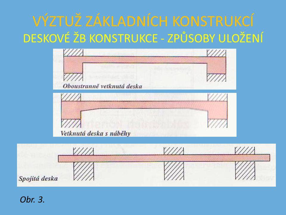 VÝZTUŽ ZÁKLADNÍCH KONSTRUKCÍ DESKOVÉ ŽB KONSTRUKCE Nejmenší dovolená tloušťka ŽB stropních desek musí být: při světlém rozponu desky max.
