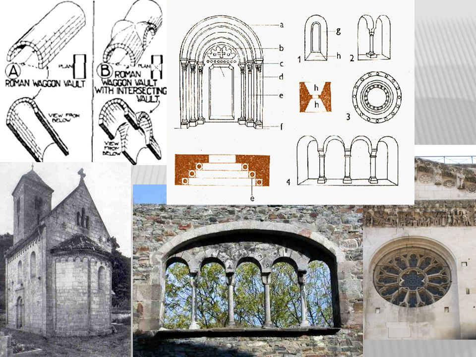 Gotický sloh = od 2.poloviny 12. století do 15.