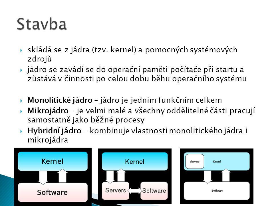  skládá se z jádra (tzv. kernel) a pomocných systémových zdrojů  jádro se zavádí se do operační paměti počítače při startu a zůstává v činnosti po c
