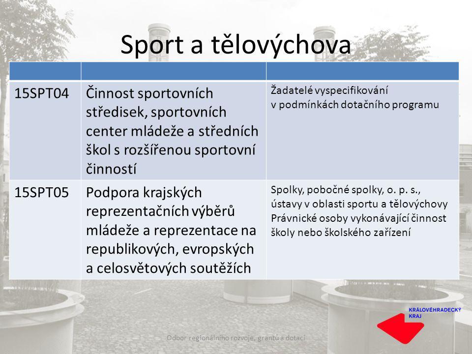 Sport a tělovýchova Odbor regionálního rozvoje, grantů a dotací 15SPT04Činnost sportovních středisek, sportovních center mládeže a středních škol s rozšířenou sportovní činností Žadatelé vyspecifikování v podmínkách dotačního programu 15SPT05Podpora krajských reprezentačních výběrů mládeže a reprezentace na republikových, evropských a celosvětových soutěžích Spolky, pobočné spolky, o.