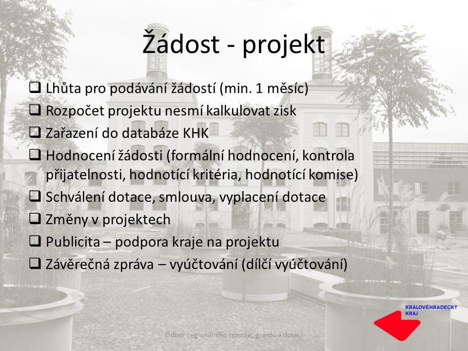 Žádost - projekt  Lhůta pro podávání žádostí (min.