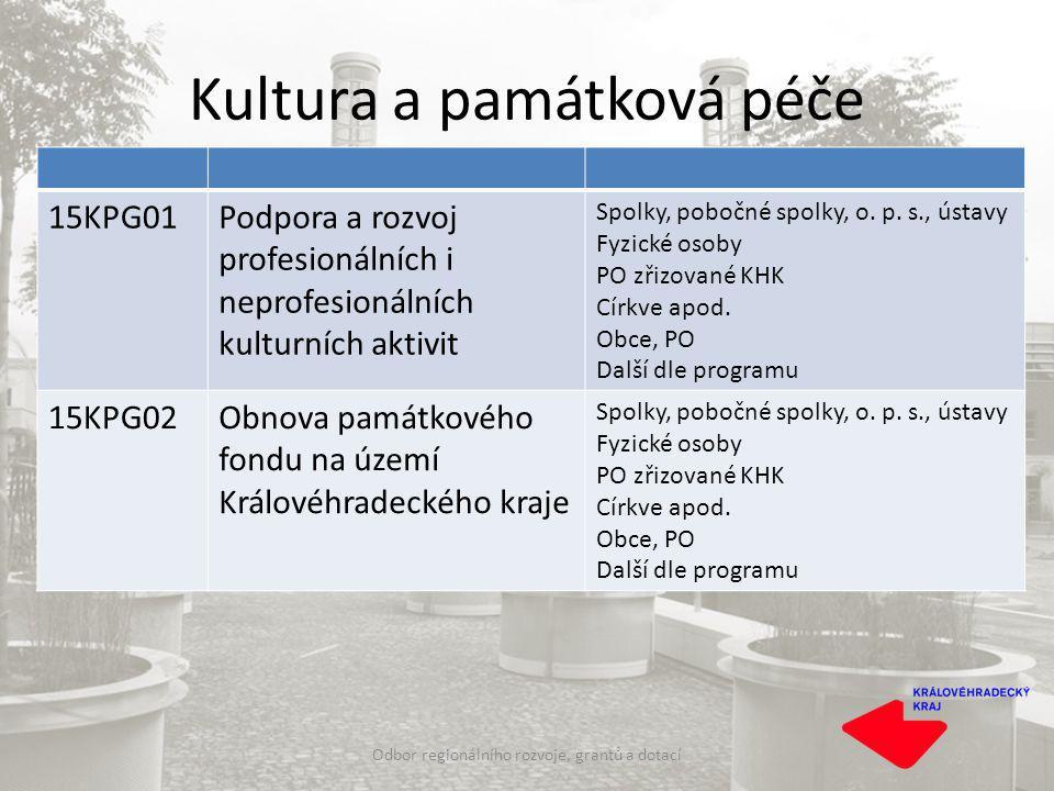 Kultura a památková péče Odbor regionálního rozvoje, grantů a dotací 15KPG03Podpora publikační činnosti a literatury Spolky, pobočné spolky, o.