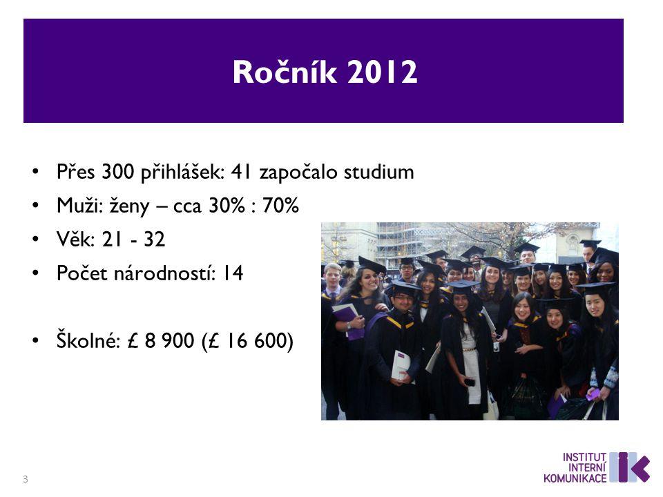 Ročník 2012 Přes 300 přihlášek: 41 započalo studium Muži: ženy – cca 30% : 70% Věk: 21 - 32 Počet národností: 14 Školné: £ 8 900 (£ 16 600) 3