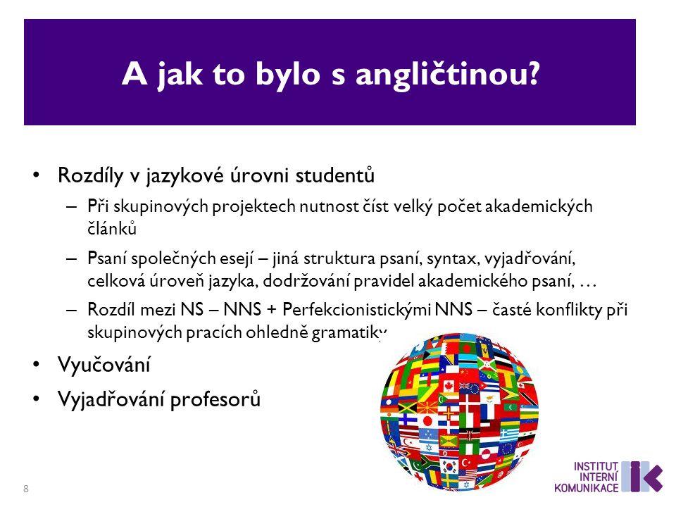A jak to bylo s angličtinou? Rozdíly v jazykové úrovni studentů – Při skupinových projektech nutnost číst velký počet akademických článků – Psaní spol