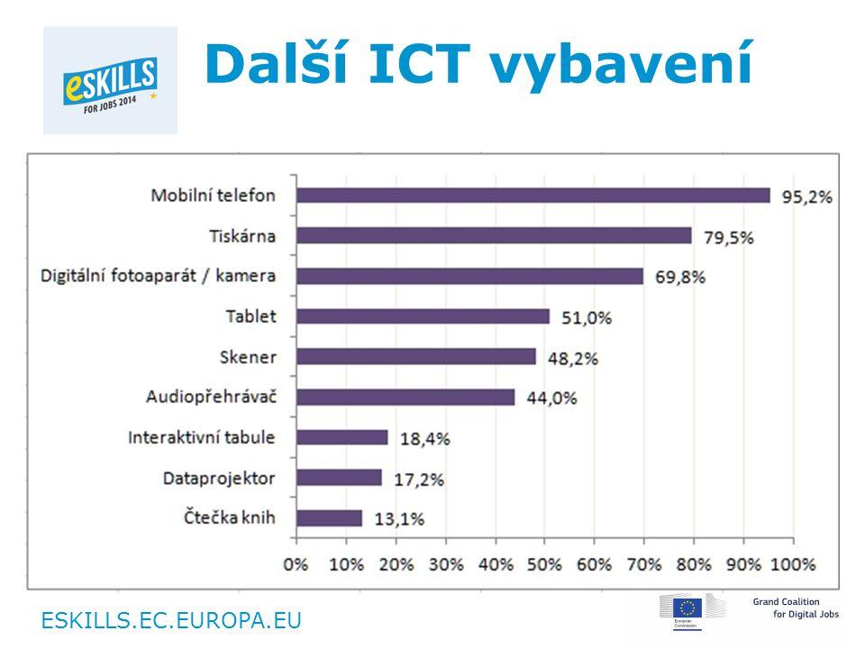 ESKILLS.EC.EUROPA.EU Další ICT vybavení