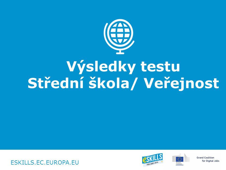 ESKILLS.EC.EUROPA.EU Výsledky testu Střední škola/ Veřejnost