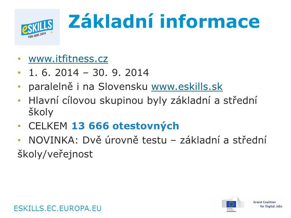 ESKILLS.EC.EUROPA.EU Složení testu Sebehodnotící část testu (15 otázek) Testová část: 24 otázek obecná ICT gramotnost a teoretické otázky práce s ICT a praktické otázky bezpečnost a etika online Každý testovaný dostal po ukončení testu certifikát s procentuální úspěšností do své emailové schránky.