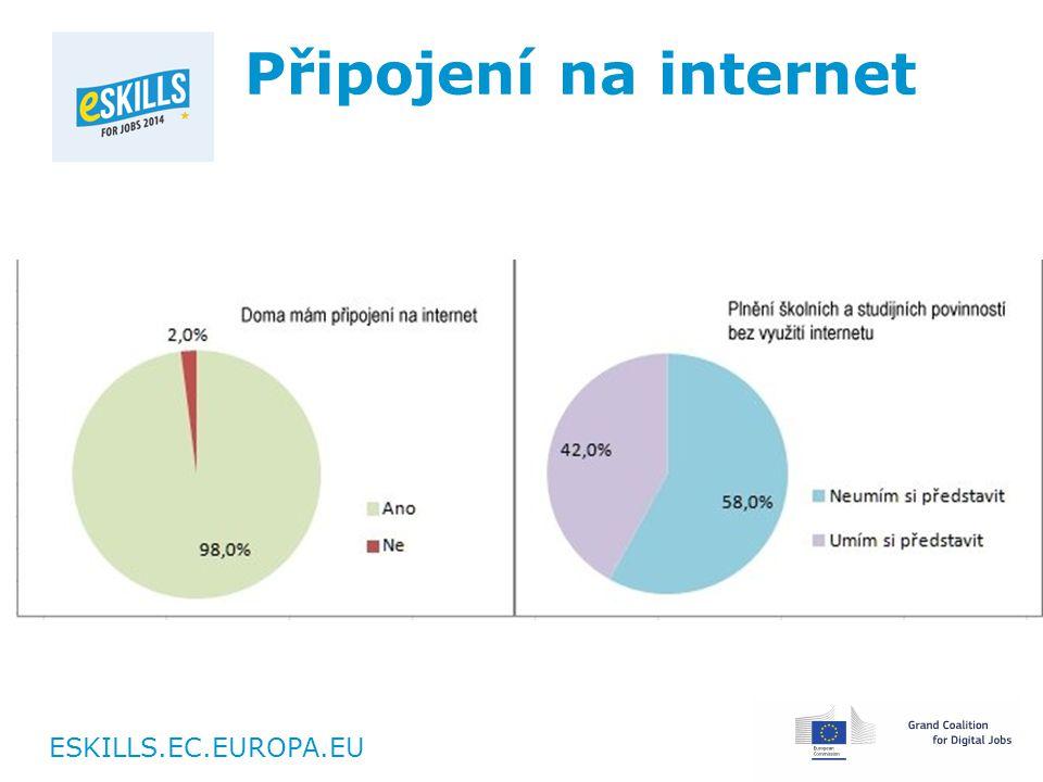 ESKILLS.EC.EUROPA.EU Internet – nejčastější činnosti