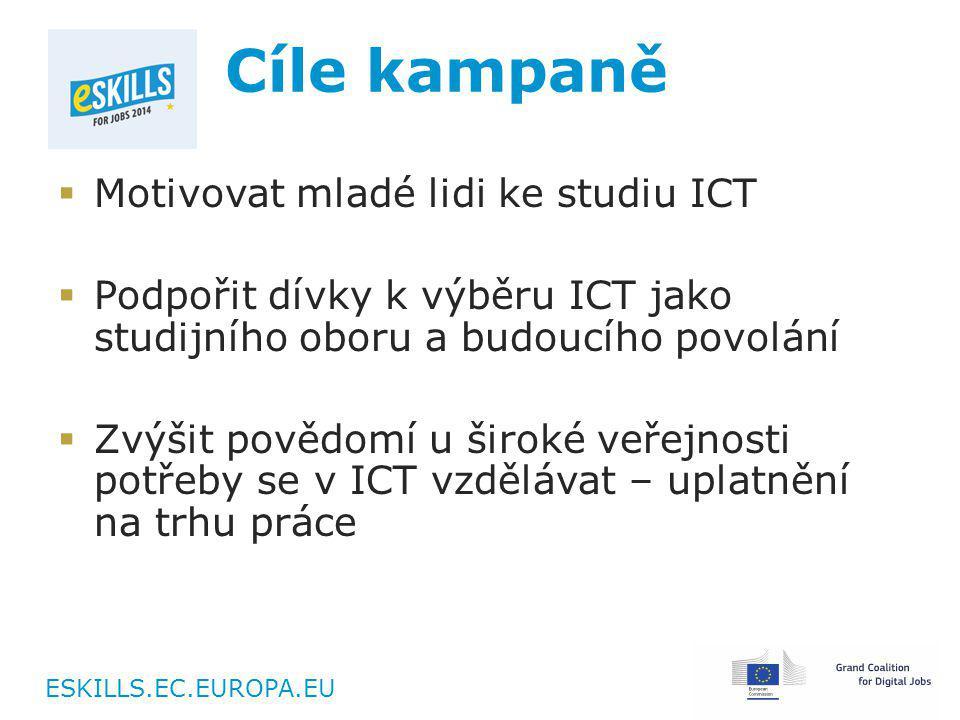 ESKILLS.EC.EUROPA.EU Cíle kampaně  Motivovat mladé lidi ke studiu ICT  Podpořit dívky k výběru ICT jako studijního oboru a budoucího povolání  Zvýšit povědomí u široké veřejnosti potřeby se v ICT vzdělávat – uplatnění na trhu práce