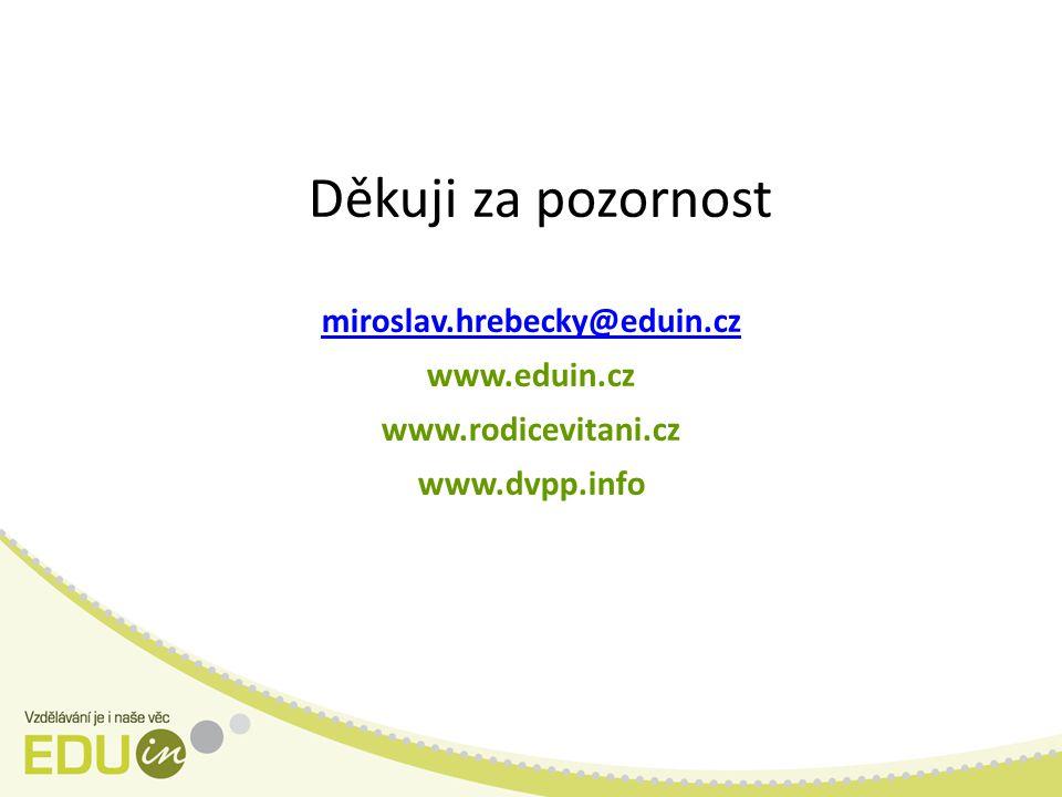 Děkuji za pozornost miroslav.hrebecky@eduin.cz www.eduin.cz www.rodicevitani.cz www.dvpp.info