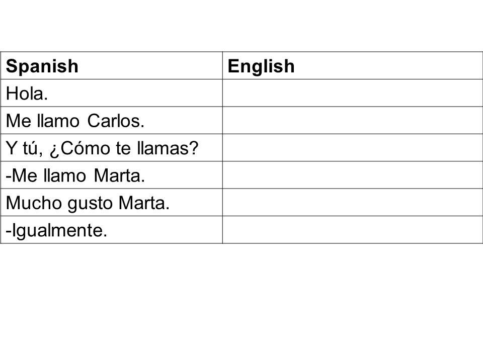 SpanishCzech Hola.Ahoj! Me llamo Carlos.Jmenuji se Carlos. Y tú, ¿Cómo te llamas?A ty, jak se ty jmenuješ? -Me llamo Marta.Já se jmenuji Marta. Mucho
