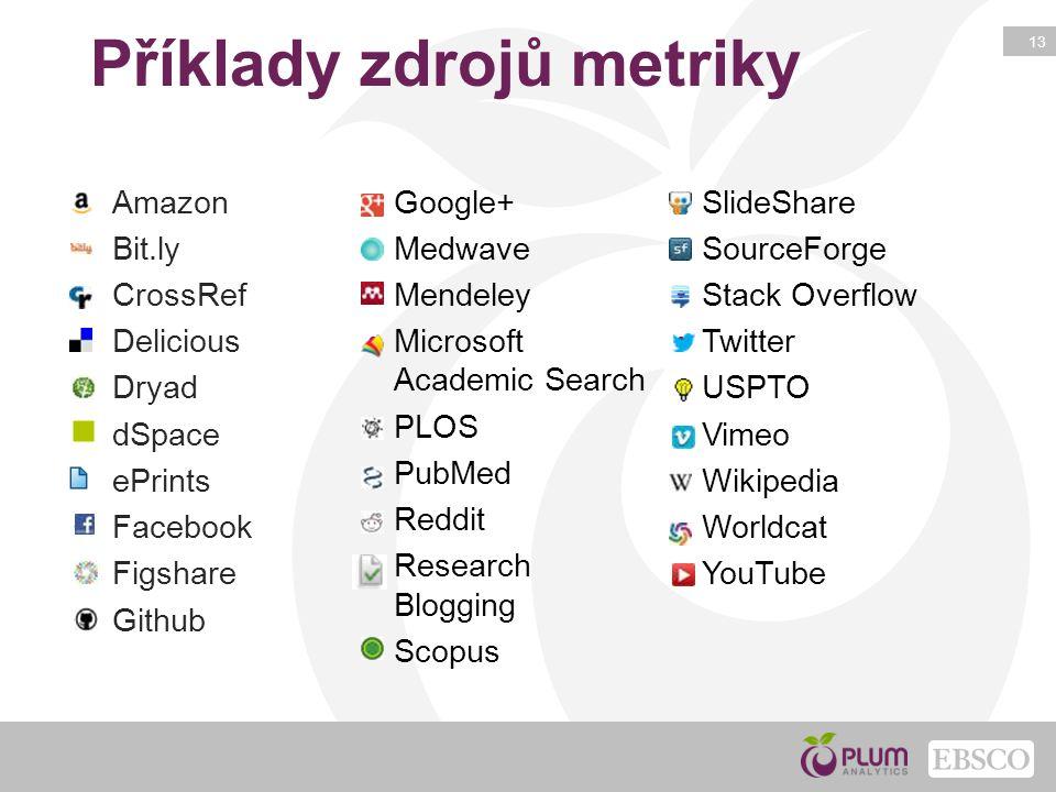 13 Amazon Bit.ly CrossRef Delicious Dryad dSpace ePrints Facebook Figshare Github Google+ Medwave Mendeley Microsoft Academic Search PLOS PubMed Reddi
