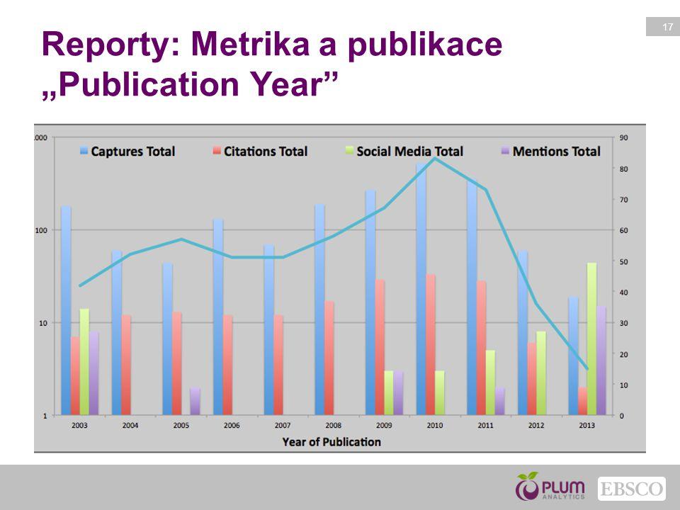 "17 Reporty: Metrika a publikace ""Publication Year"""