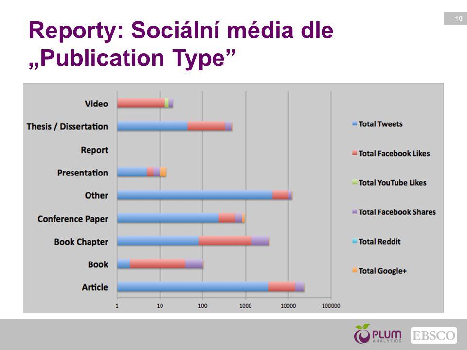 """18 Reporty: Sociální média dle """"Publication Type"""""""