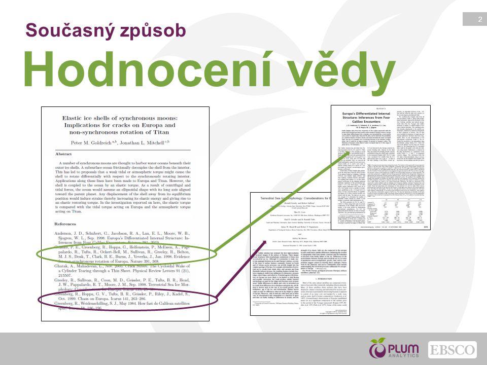 3 Jen počet citací nám nezrcadlí celý příběh… Scopus = 2 Web of Science = 0 Google Scholar = 8 PubMed = 1 Photo credit: A.