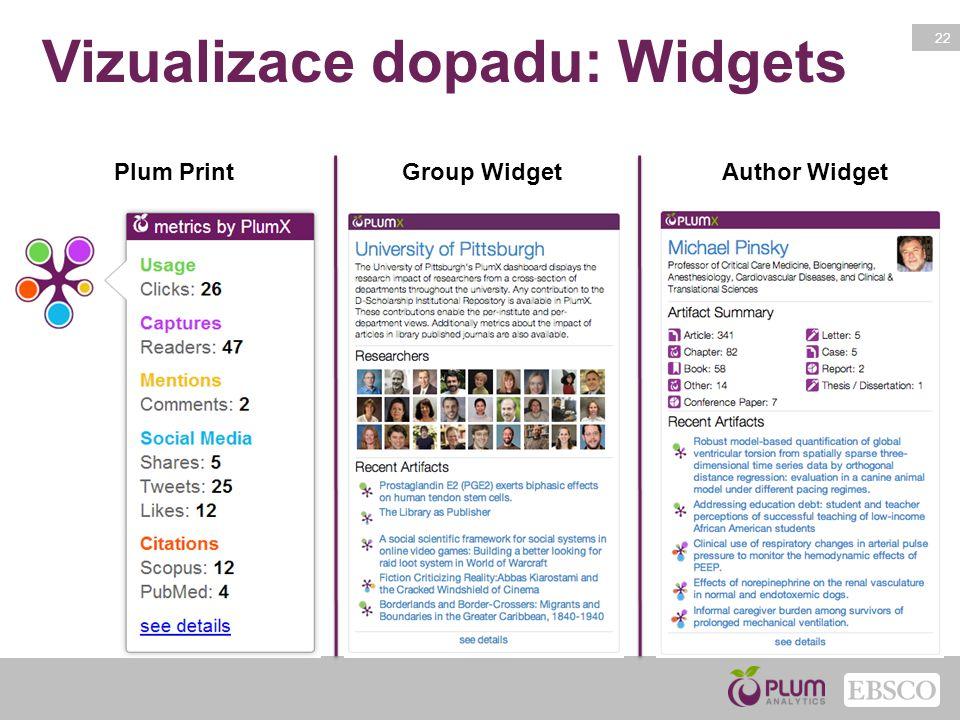22 Vizualizace dopadu: Widgets Plum PrintGroup WidgetAuthor Widget