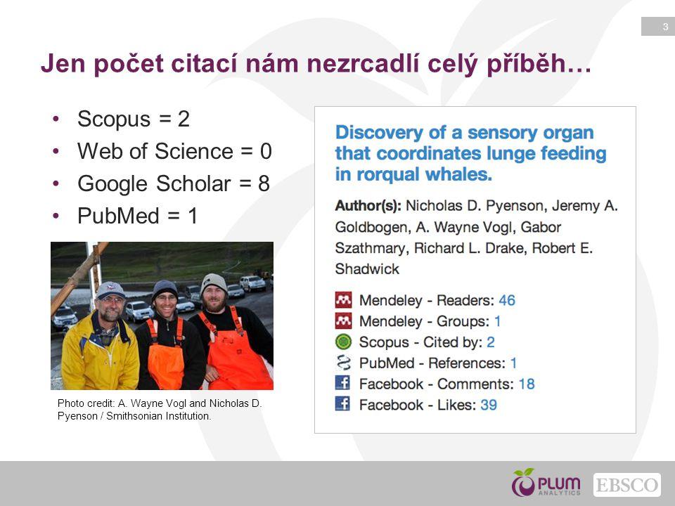 3 Jen počet citací nám nezrcadlí celý příběh… Scopus = 2 Web of Science = 0 Google Scholar = 8 PubMed = 1 Photo credit: A. Wayne Vogl and Nicholas D.