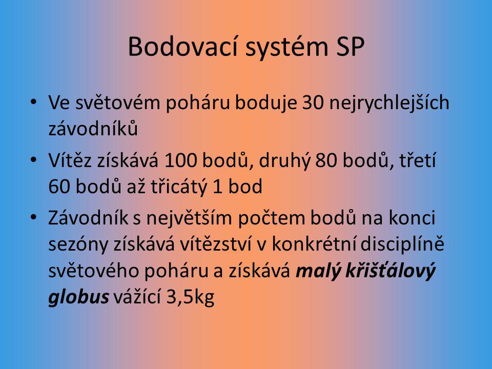 Bodovací systém SP II.