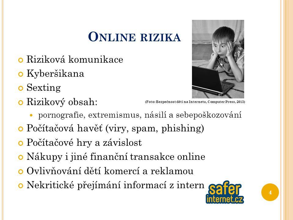 O NLINE RIZIKA Riziková komunikace Kyberšikana Sexting Rizikový obsah: pornografie, extremismus, násilí a sebepoškozování Počítačová havěť (viry, spam