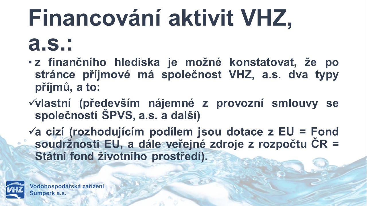 Financování aktivit VHZ, a.s.: z finančního hlediska je možné konstatovat, že po stránce příjmové má společnost VHZ, a.s. dva typy příjmů, a to: vlast