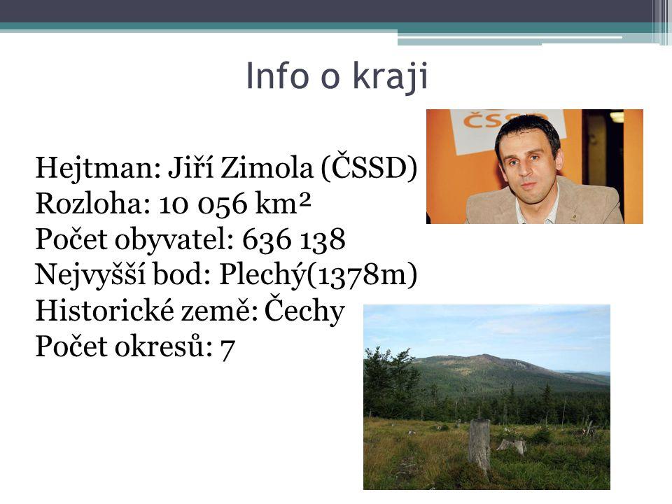 Info o kraji Hejtman: Jiří Zimola (ČSSD) Rozloha: 10 056 km² Počet obyvatel: 636 138 Nejvyšší bod: Plechý(1378m) Historické země: Čechy Počet okresů: 7