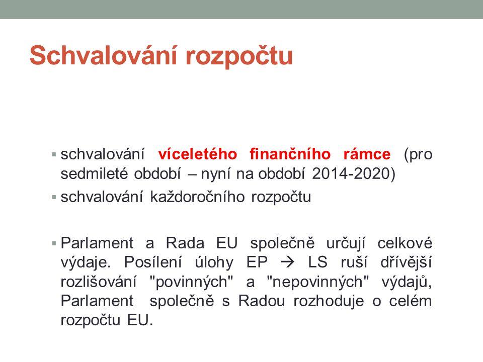 Schvalování rozpočtu  schvalování víceletého finančního rámce (pro sedmileté období – nyní na období 2014-2020)  schvalování každoročního rozpočtu  Parlament a Rada EU společně určují celkové výdaje.