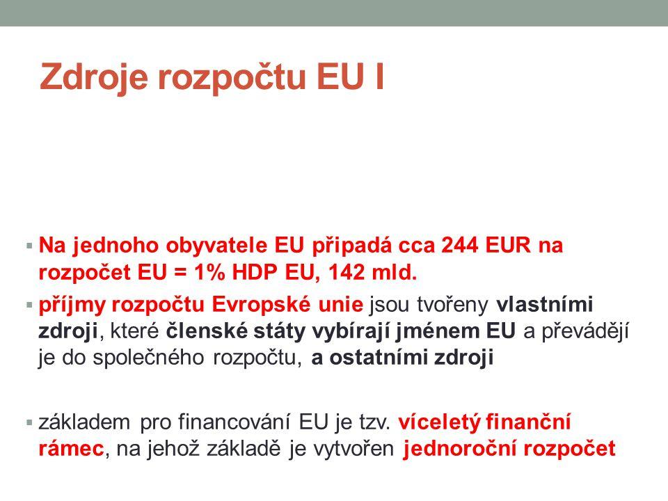 Zdroj: http://www.euroskop.cz/gallery/55/16799-rozpoctovy_proces.jpghttp://www.euroskop.cz/gallery/55/16799-rozpoctovy_proces.jpg