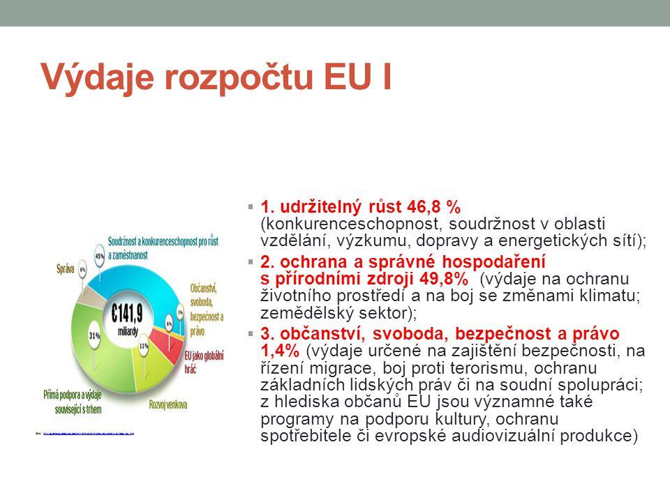 Výdaje rozpočtu EU I  1.