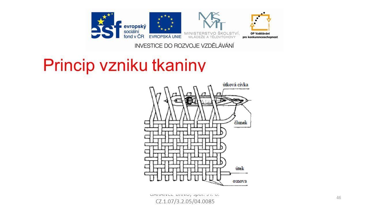 GARANCE BRNO, spol. s r. o. CZ.1.07/3.2.05/04.0085 46 Princip vzniku tkaniny