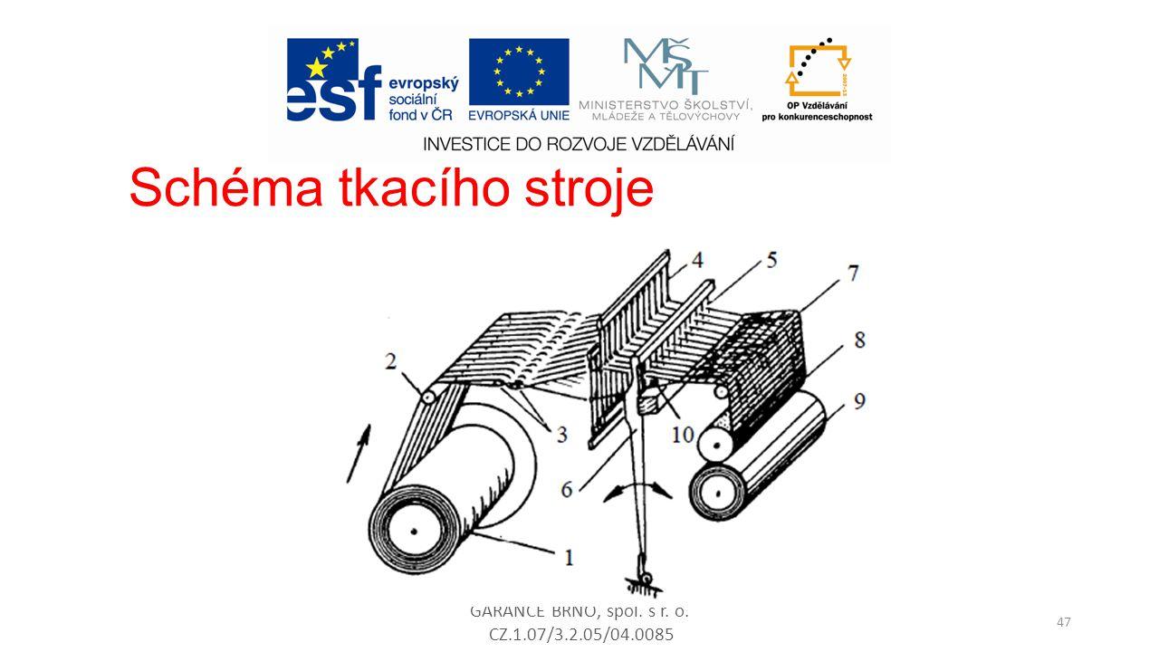 GARANCE BRNO, spol. s r. o. CZ.1.07/3.2.05/04.0085 47 Schéma tkacího stroje