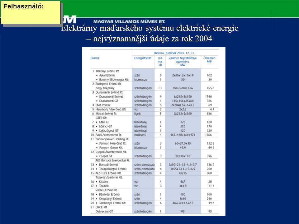 Elektrárny maďarského systému elektrické energie – nejvýznamnější údaje za rok 2004 Felhasználó: