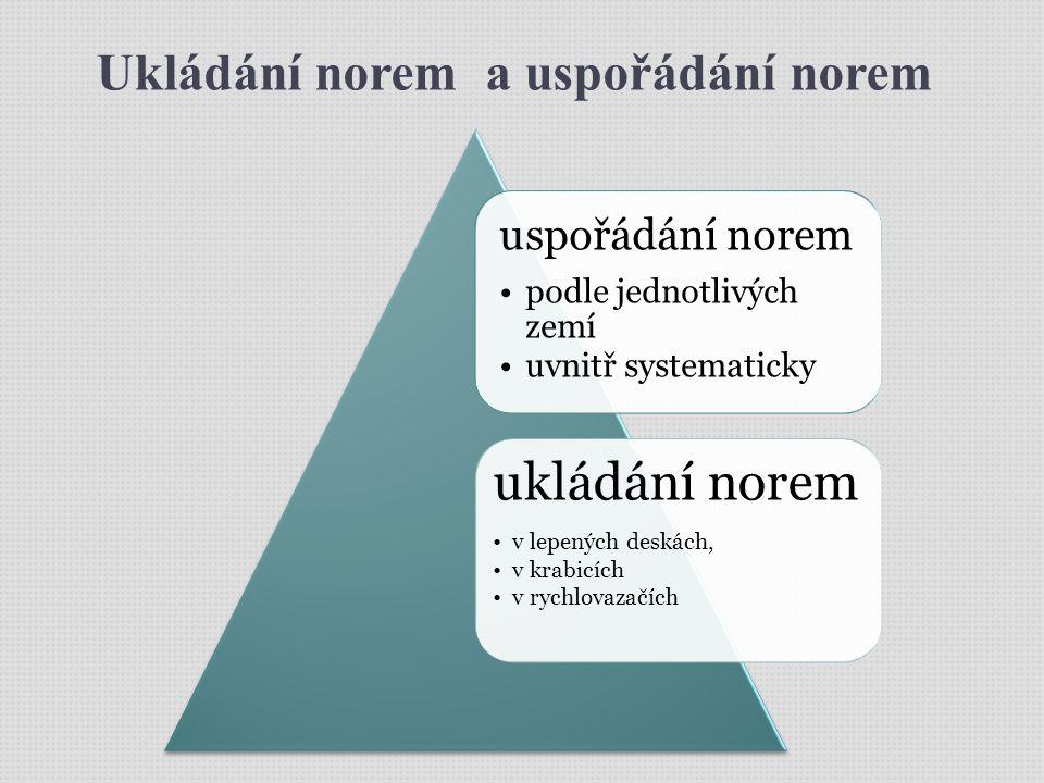 Ukládání norem a uspořádání norem uspořádání norem podle jednotlivých zemí uvnitř systematicky ukládání norem v lepených deskách, v krabicích v rychlovazačích