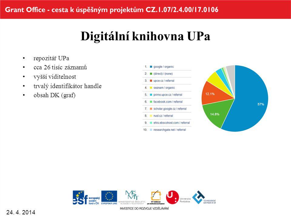 Digitální knihovna UPa repozitář UPa cca 26 tisíc záznamů vyšší viditelnost trvalý identifikátor handle obsah DK (graf) 24. 4. 2014