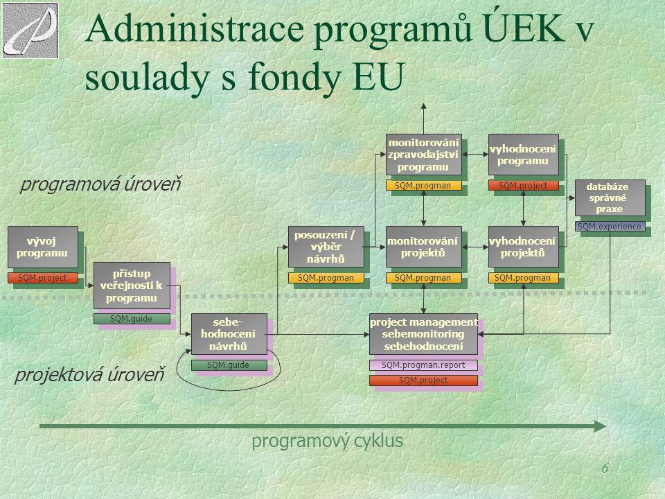 6 Administrace programů ÚEK v soulady s fondy EU SQM.progman SQM.project SQM.progman programová úroveň projektová úroveň přístup veřejnosti k programu